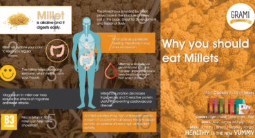 Health Benefits of Millets